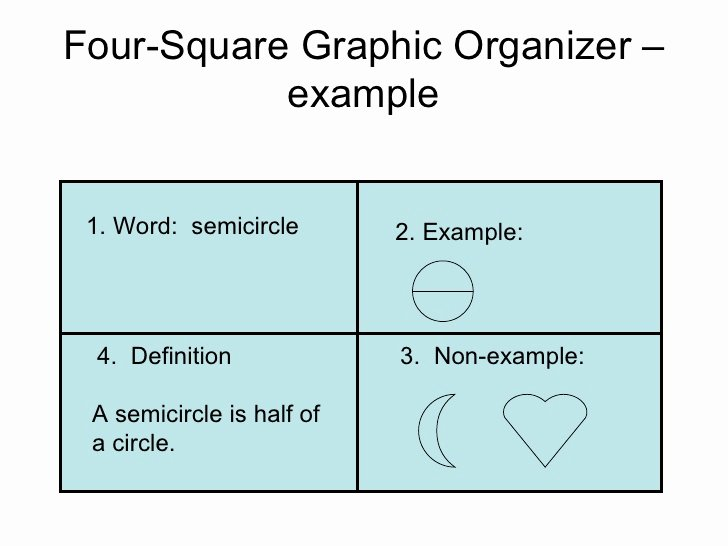 Four Square Graphic organizers Fresh Hierarchical Graphic organizer