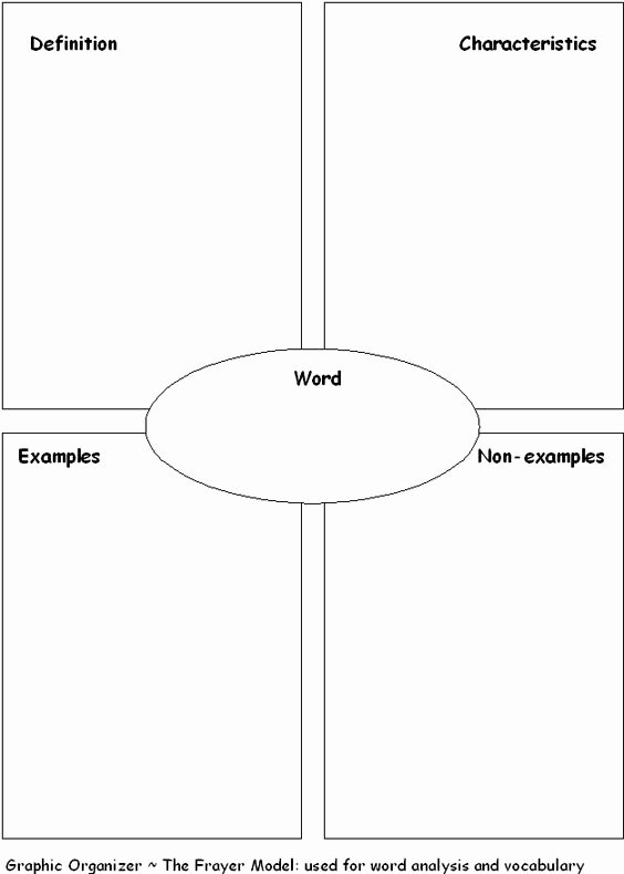 Four Square Graphic organizers Inspirational Volcano Vocab Frayer Model Graphic organizer 9th Grade English Pinterest