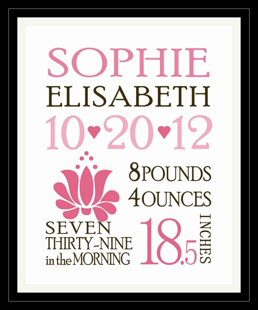 Free Birth Announcement Template Unique Full Of Great Ideas Free Custom Birth Announcements Template