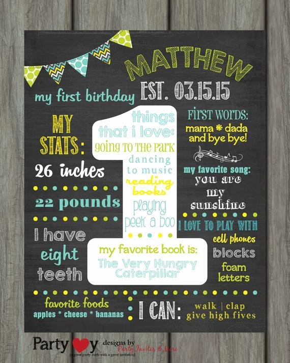 Free Birthday Chalkboard Template Awesome Items Similar to First Birthday Chalkboard Poster First