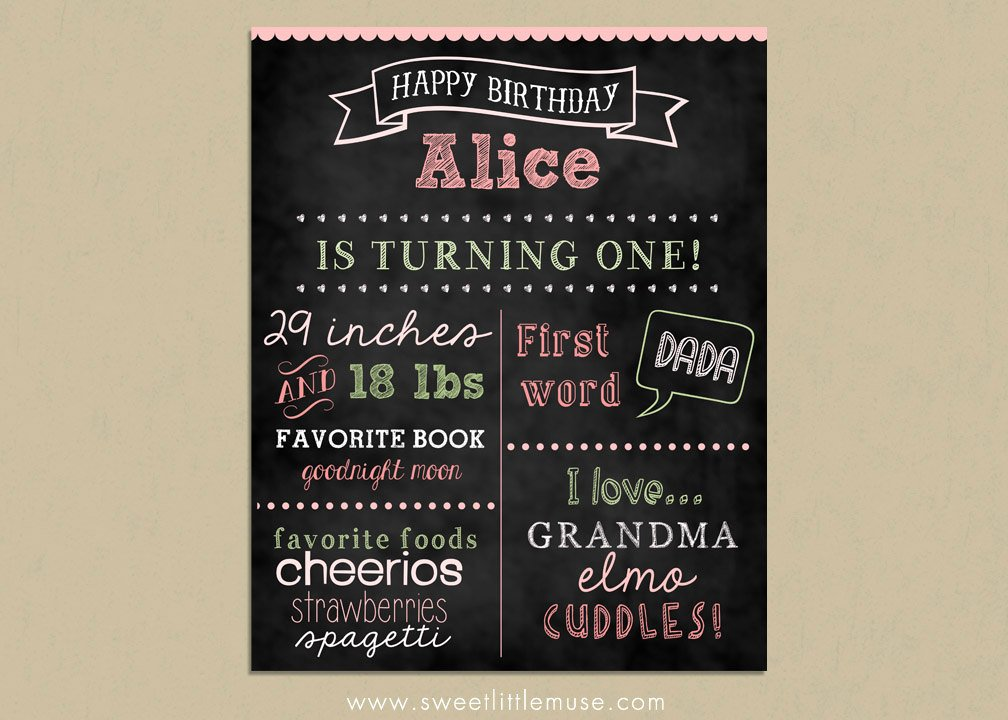 Free Birthday Chalkboard Template Best Of First Birthday Chalkboard Template Chalkboard Birthday Sign