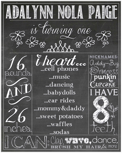 Free Birthday Chalkboard Template Inspirational Printable Chalkboard Sign Tutorial with Free Photo Editing