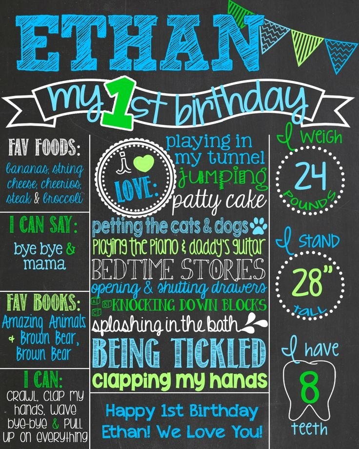 Free Birthday Chalkboard Template Luxury Pinterest Discover and Save Creative Ideas