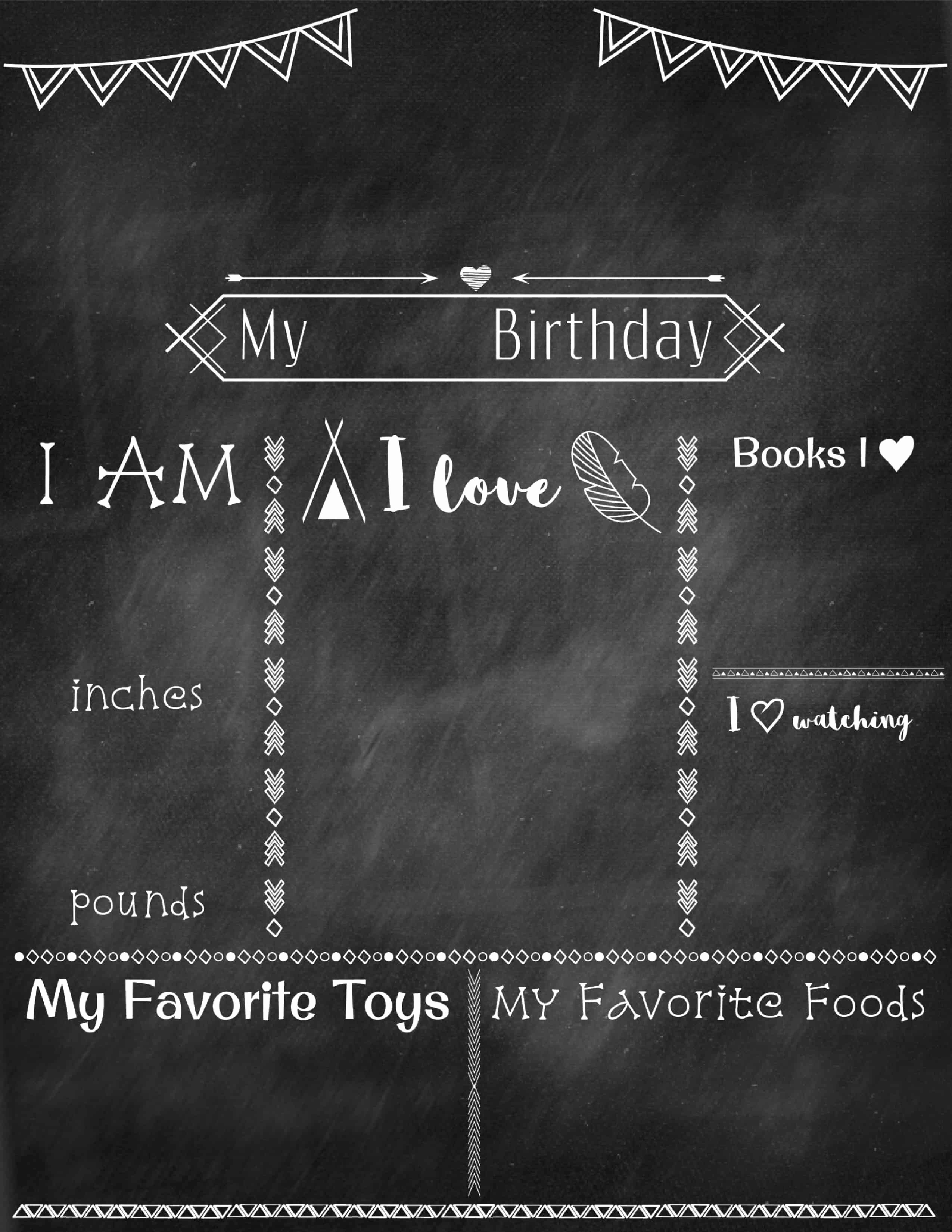 Free Birthday Chalkboard Template New Birthday Poster Template Free with Step by Step Tutorial