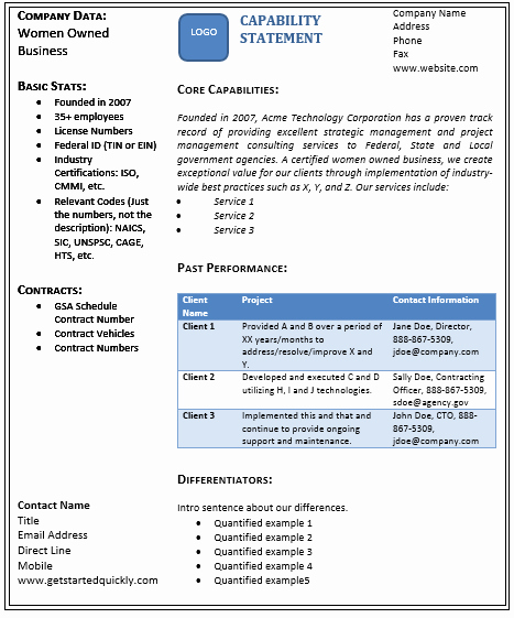 Free Capability Statement Template Word Unique Pin by Penny Miller On Sample Capability Statements