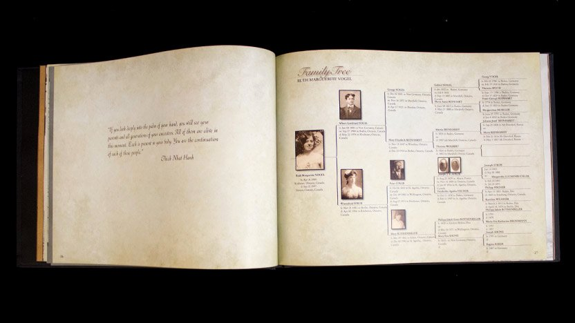 Free Family History Book Template Awesome Creating A Mycanvas Family History Book Mycanvas