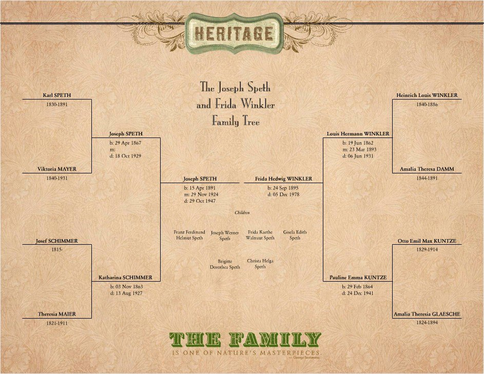 Free Family History Book Template Fresh How Can I Include More Generations In My Family History