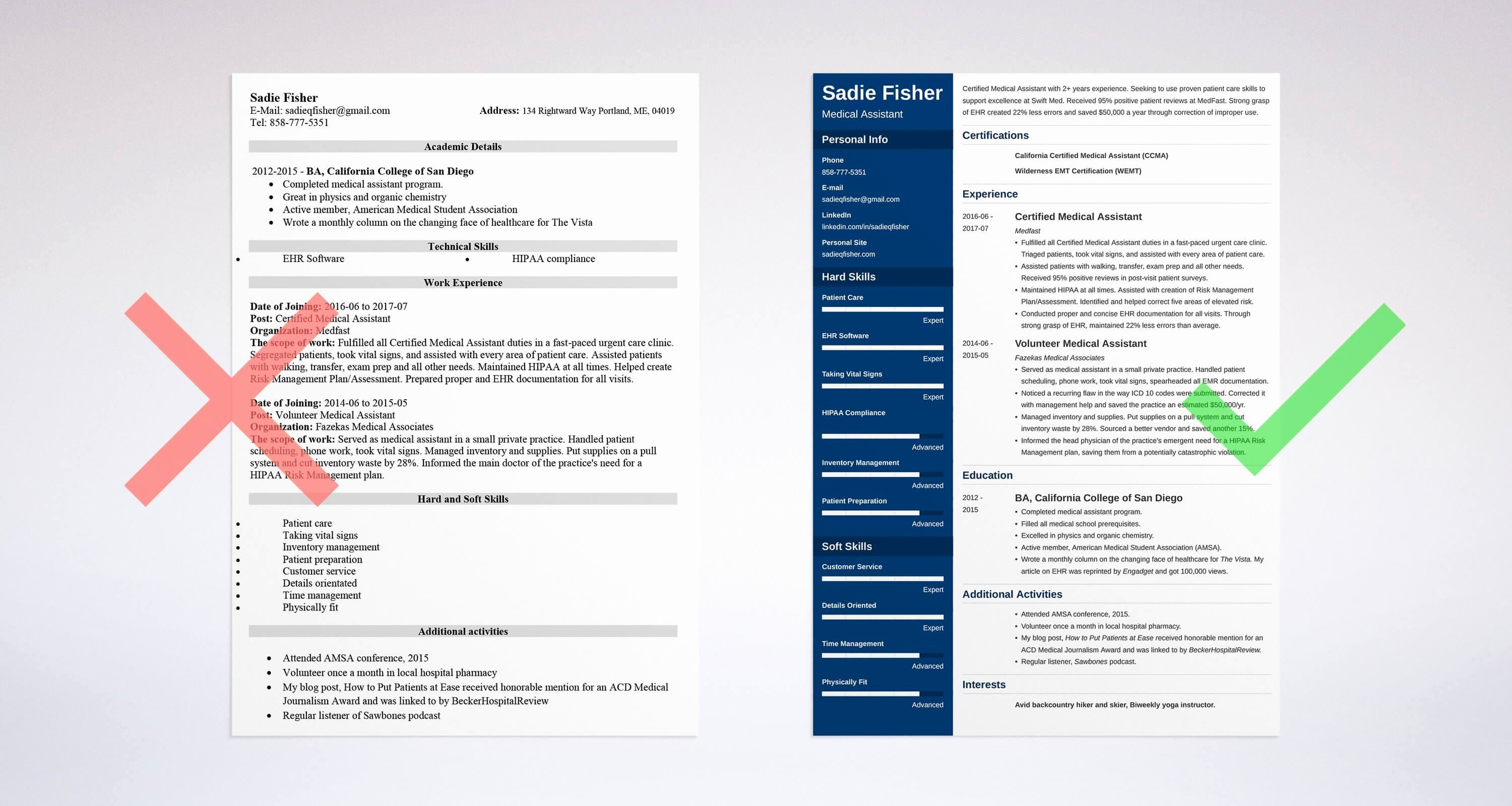 Free Medical assistant Resume Templates Lovely Medical assistant Resume Sample & Plete Guide [20