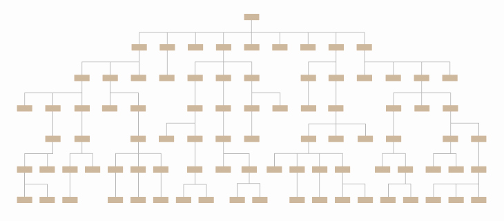 Google Docs Family Tree New Tree Diagram Learn About This Chart and tools to Create It