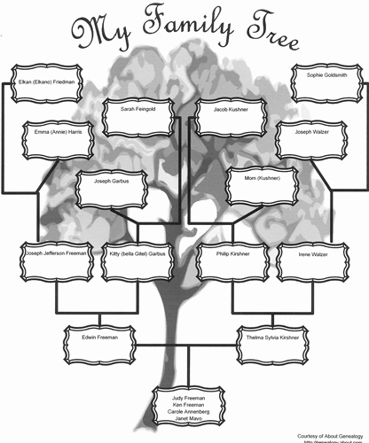 Google Family Tree Template Inspirational Storymama01 Stories are Like Roots to the Past… and Wings to the Future