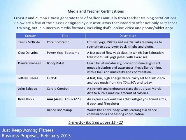 Gym Business Plan Template Lovely Zumba Business Plan Sample – Business form Templates