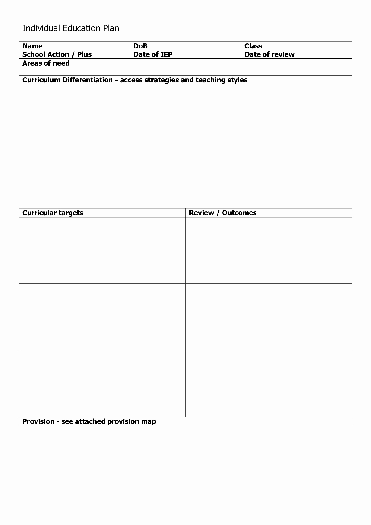 Individual Learning Plan Template Awesome Individual Learning Plan Template Success