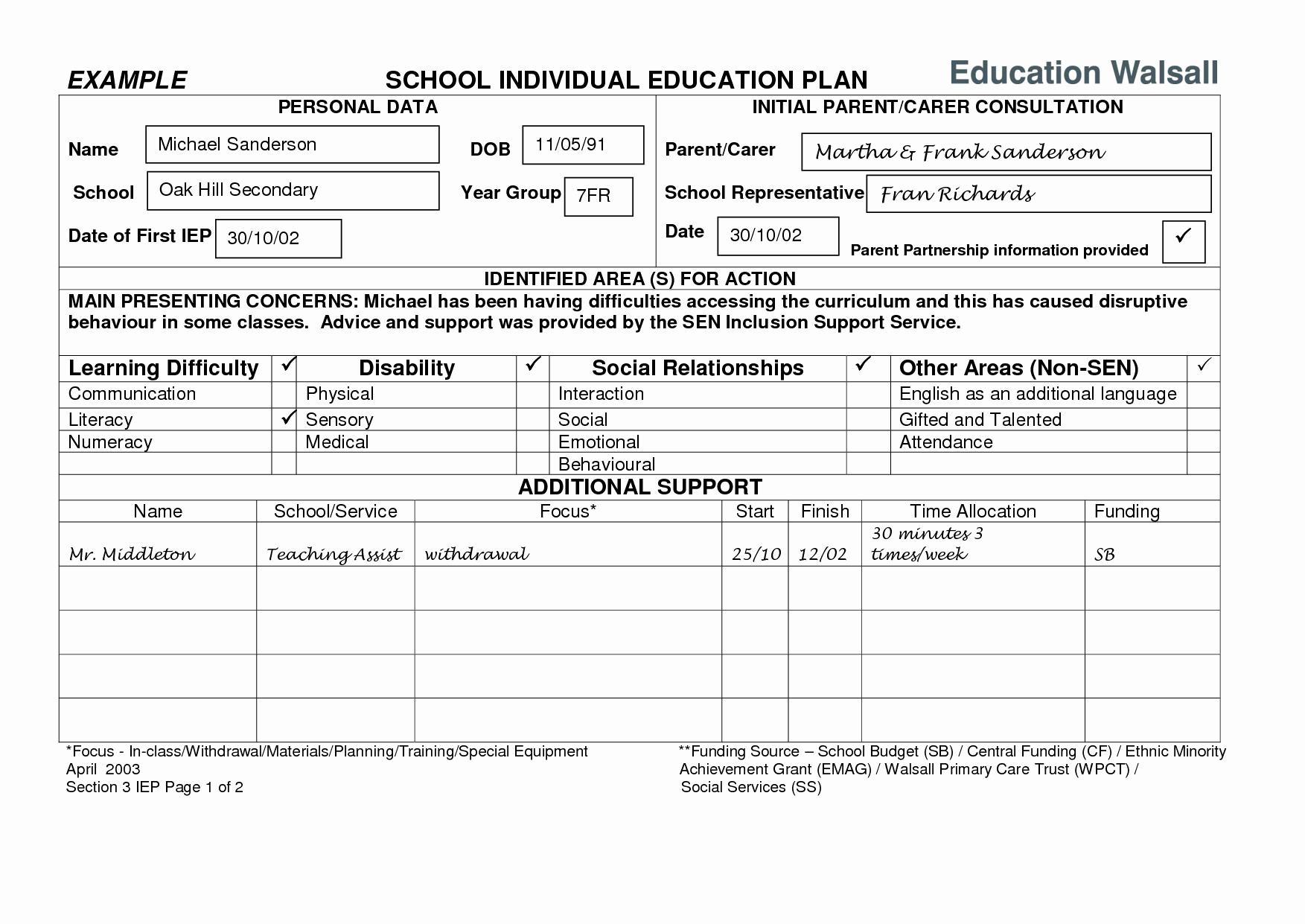 Individual Learning Plan Template Lovely Best S Of Individual Program Plan Sample Individual