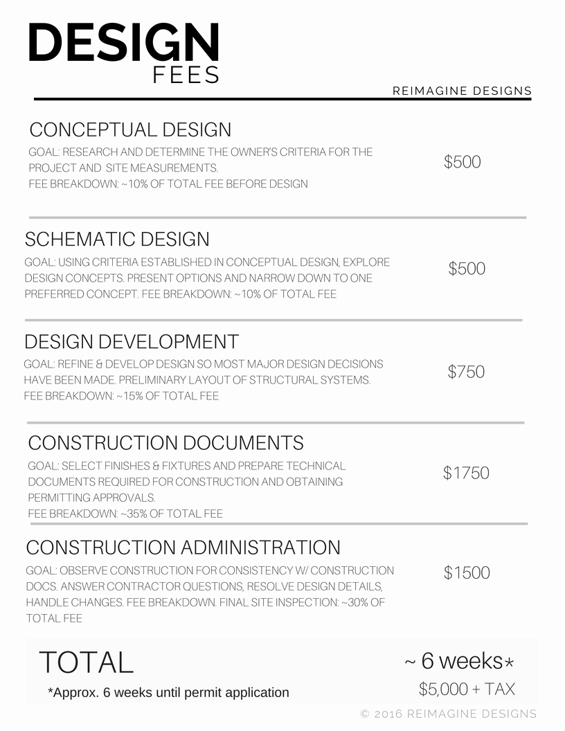 Interior Design Proposal Templates Fresh Interior Design Step 2 Of the Process — Reimagine Designs