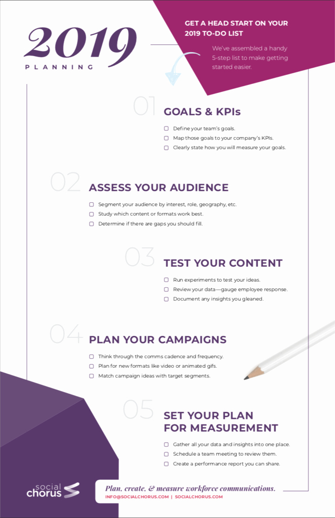 Internal Communications Plan Template Fresh Your 2019 Planning Checklist for Effective Internal Munications Strategy