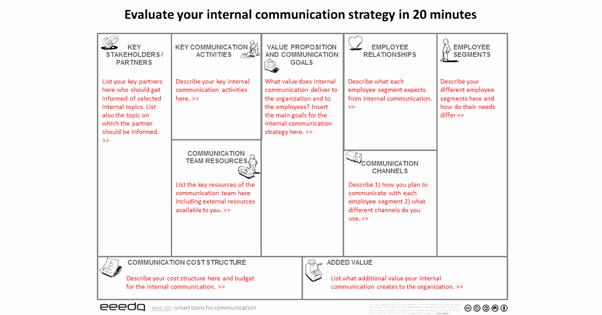 Internal Communications Plan Template Luxury Free tool to Create Your Internal Munication Plan