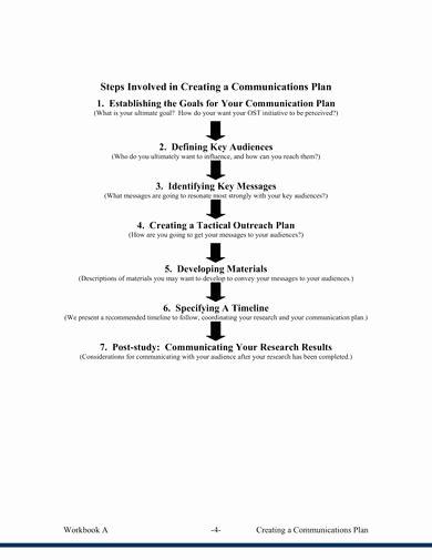 Internal Communications Plan Template New Free 9 Internal Munications Plan Samples In Pdf