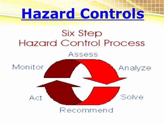 Job Hazard Analysis Examples Construction Beautiful Construction Safety Jha and Hazard Controls