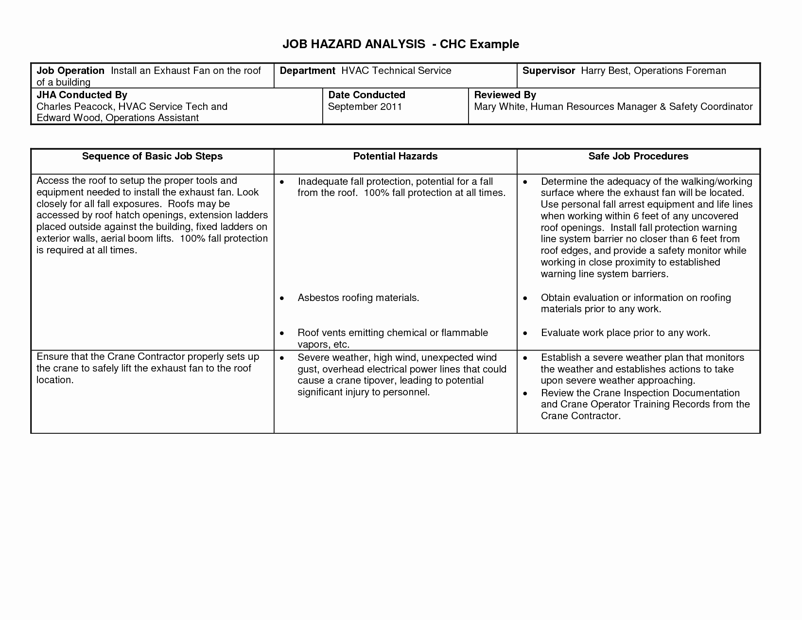 Job Hazard Analysis Examples Construction Unique 13 Best Of Job Task Analysis Worksheet Jsa Job Safety Analysis Templates Job Safety