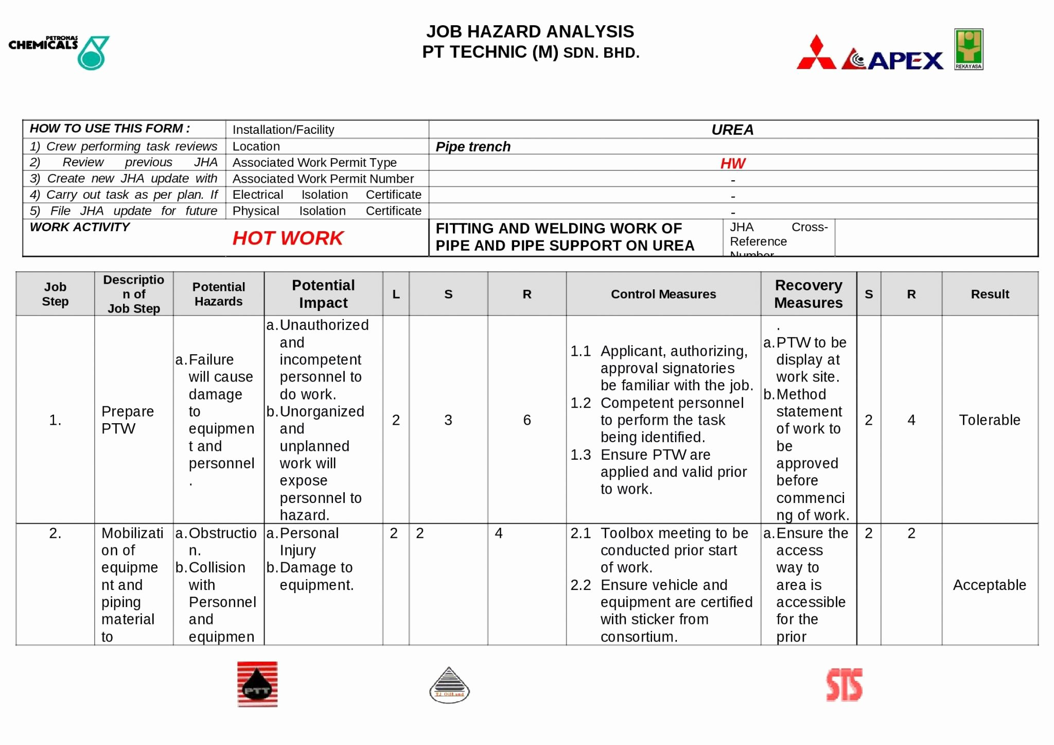 Job Safety Analysis Template Excel Best Of Iauditor Excel Template