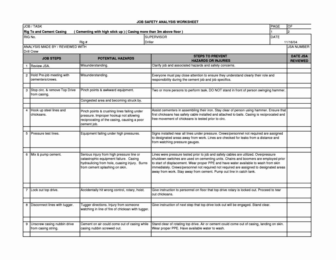 Job Safety Analysis Template Excel Unique Job Hazard Analysis form Template Sampletemplatess Sampletemplatess