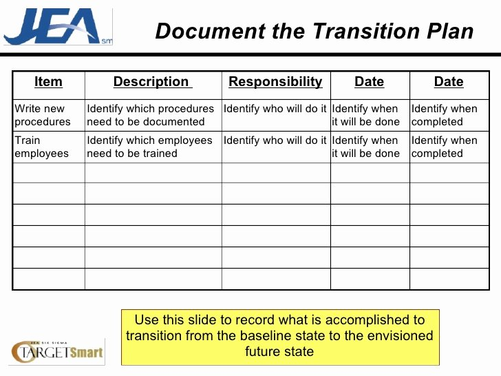 Job Transition Plan Template New Transition Plan Template