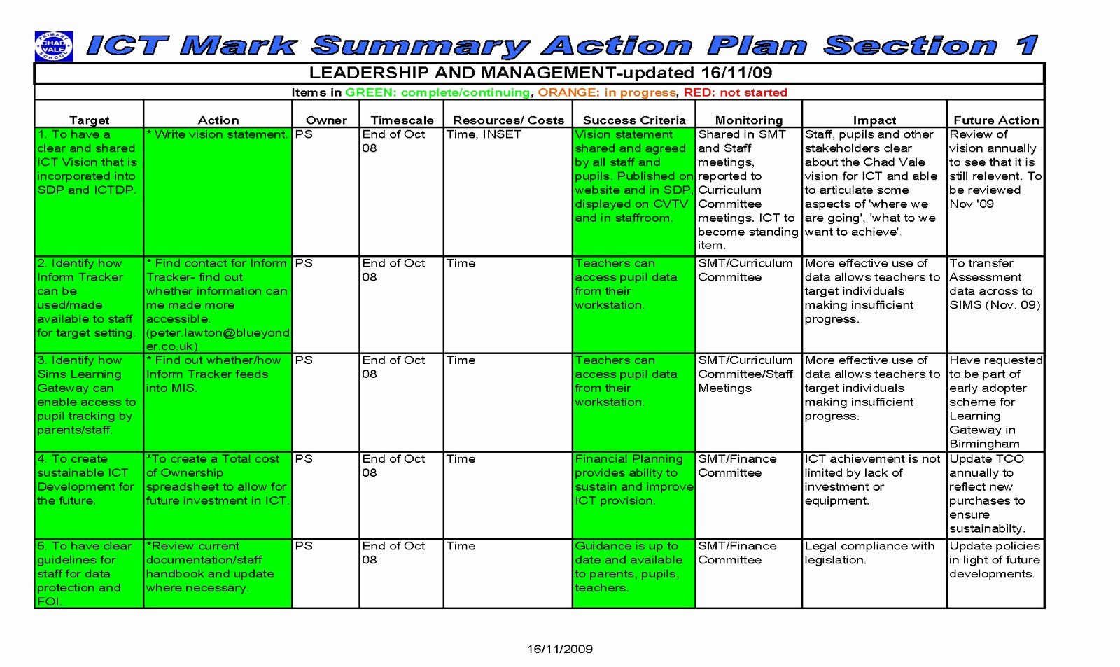 Leadership Action Plan Example Awesome Chad Vale Ict Mark Blog Leadership and Management Action Plan 16 11 09
