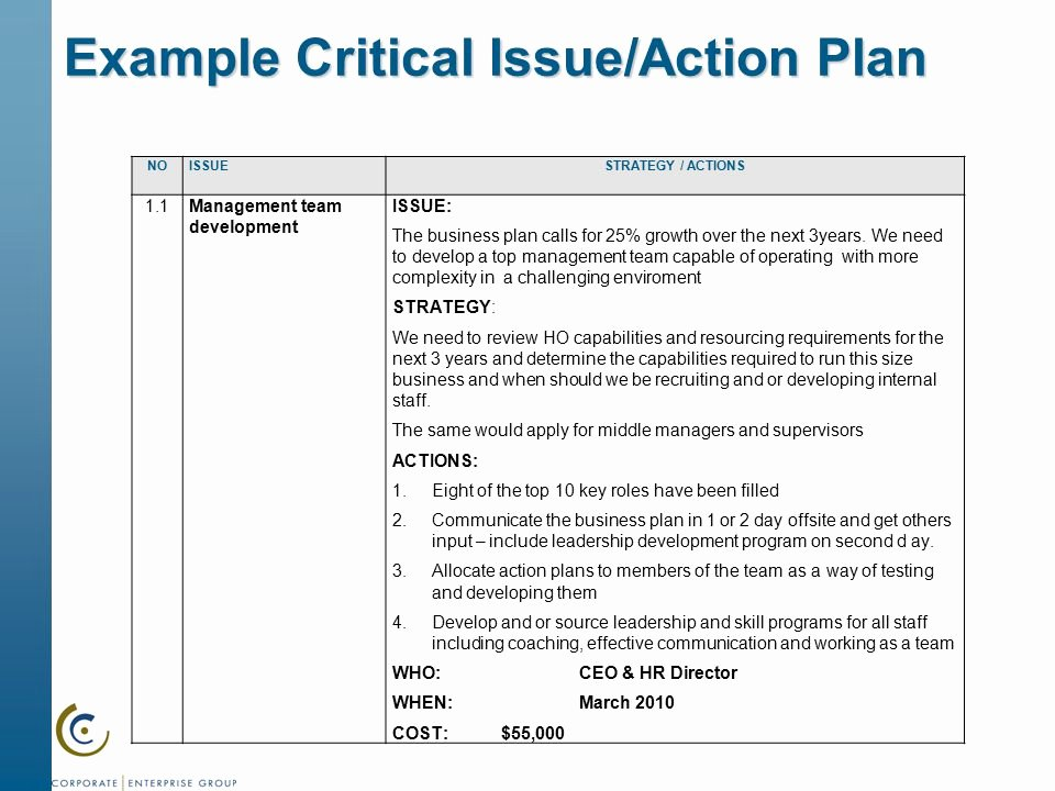 Leadership Action Plan Example Fresh Index Of Cdn 19 2014 960