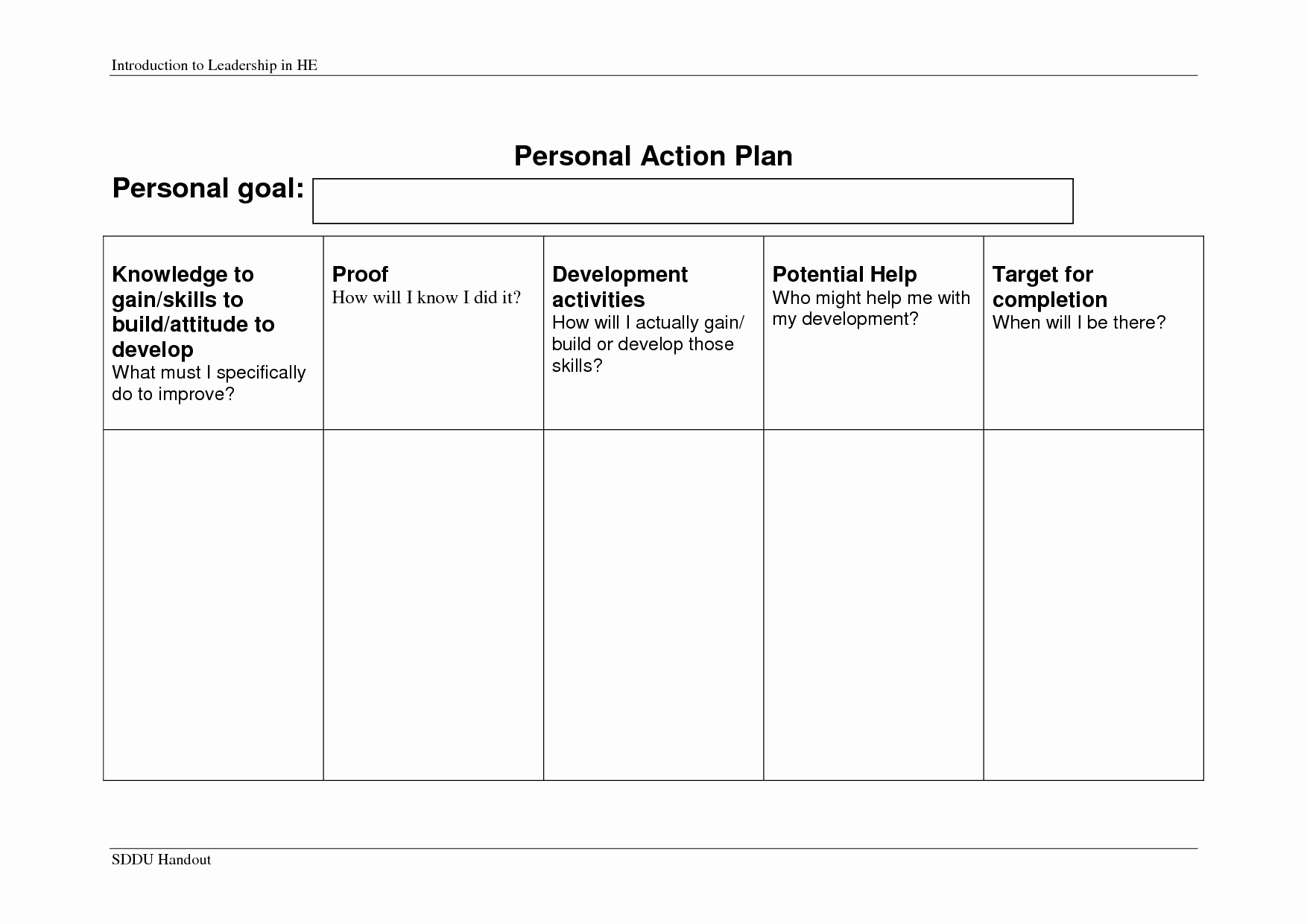 Leadership Action Plan Example Fresh Leadership Development Action Plan Template