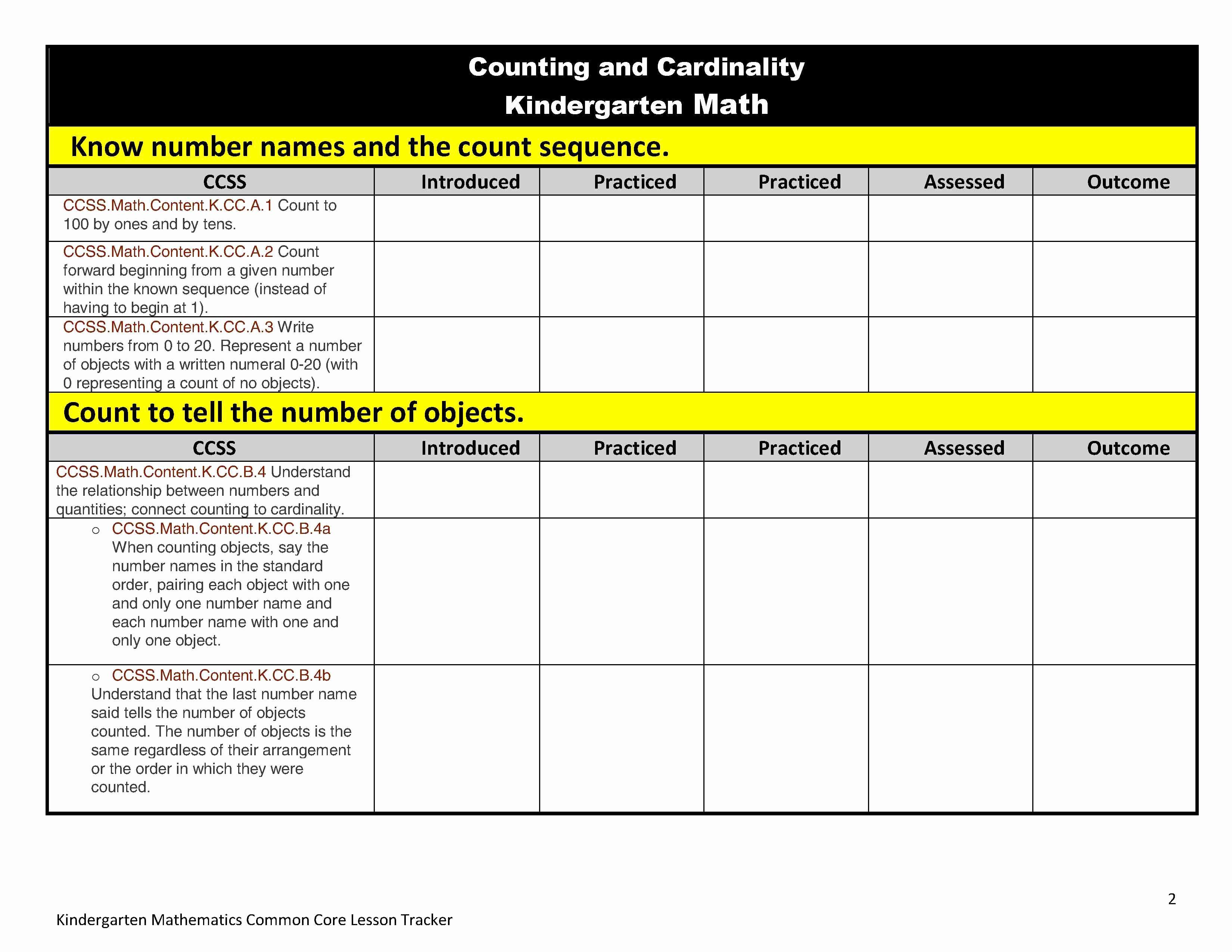 Lesson Plan Template Common Core Awesome Mon Core Lesson Plan organizers for Math and Ela
