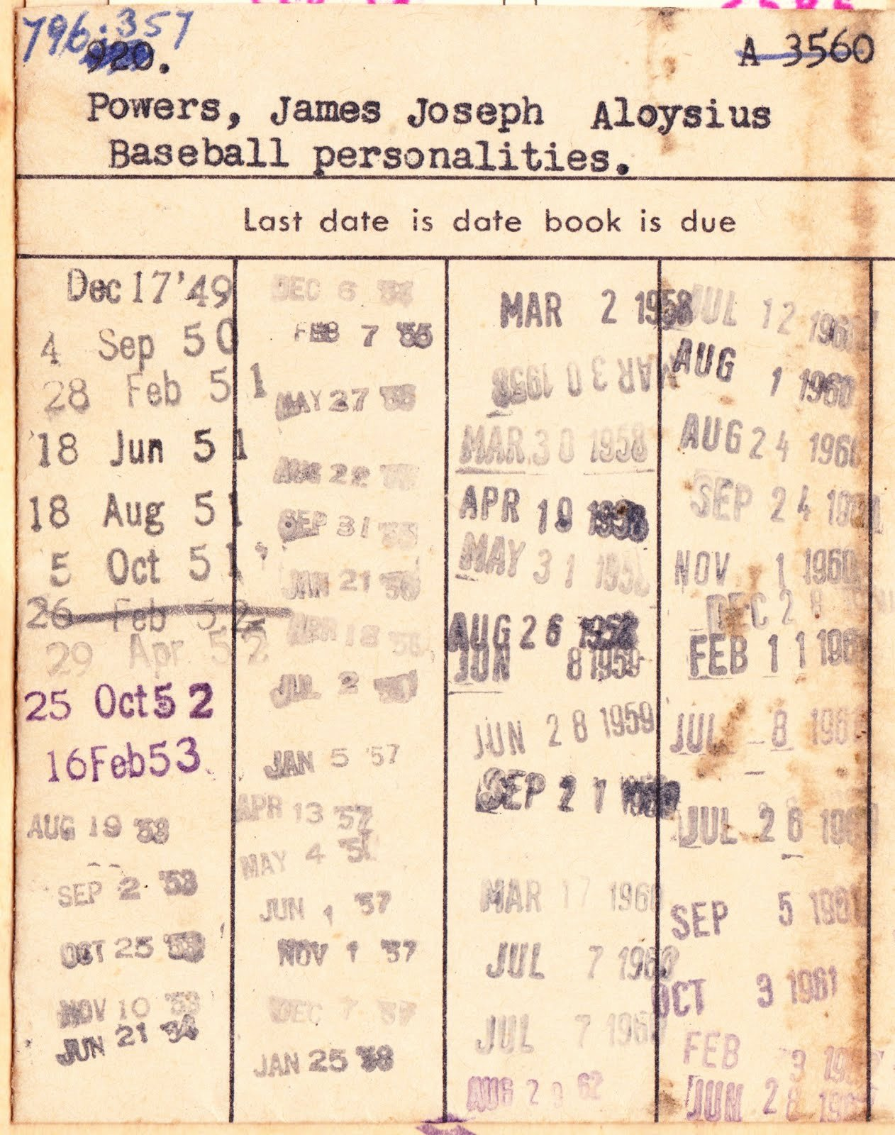 "Library Checkout Cards Template Beautiful Papergreat 5 Great Portraits From the 1949 Book ""baseball Personalities"""