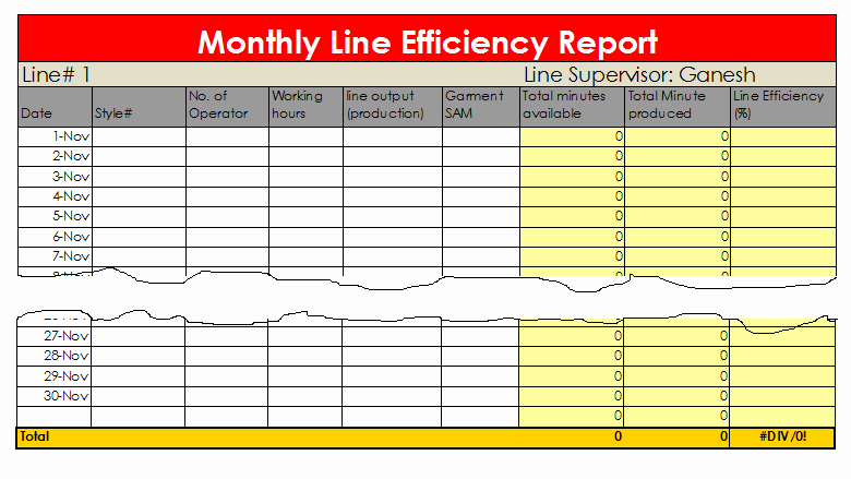 Line Sheet Template Excel Inspirational How to Prepare Monthly Efficiency Report Of A Sewing Line