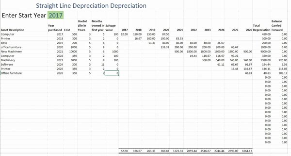 Line Sheet Template Excel Lovely Depreciation Schedule Free Depreciation Excel Template