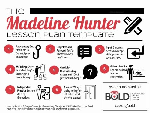 Madeline Hunter Lesson Plan Template Awesome Remixing Traditional Lessons with Tech A Framework You Can Use