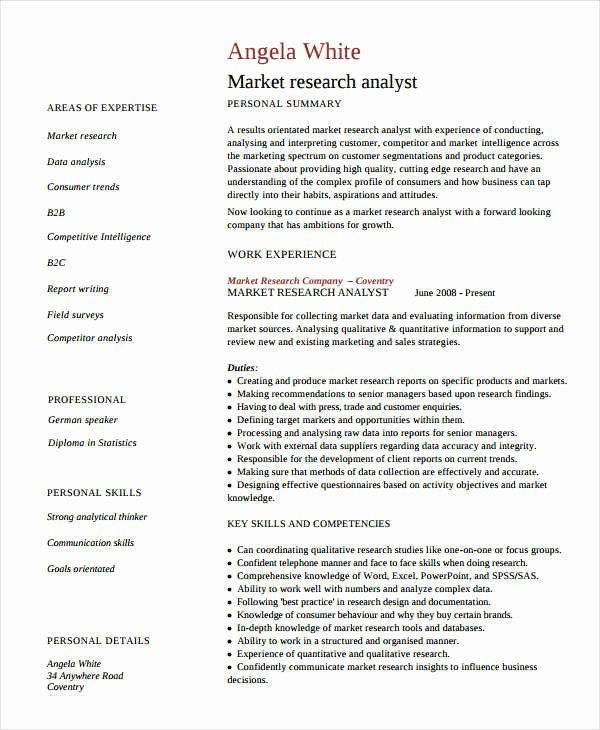 Market Research Analyst Resume Best Of Marketing Resume Samples for Successful Job Hunters