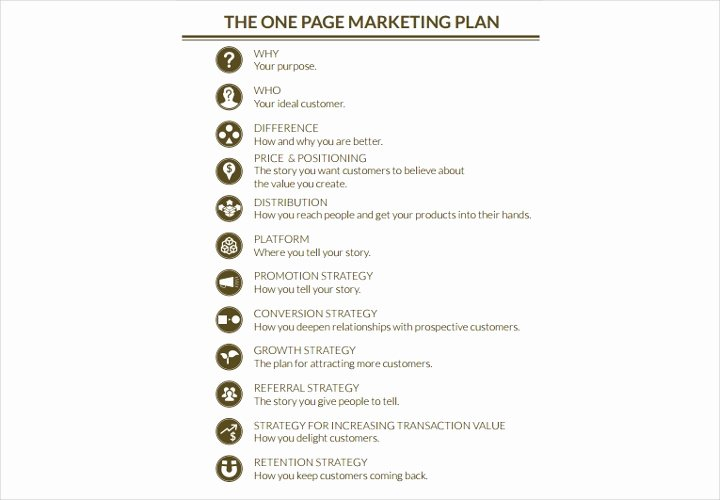 Marketing One Sheet Template New the Essential Guide to Making A Business Plan