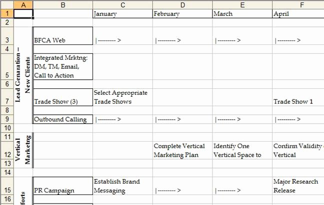 Marketing One Sheet Template Unique Annual Marketing Plan Template organizing Your Marketing Plan On E Page