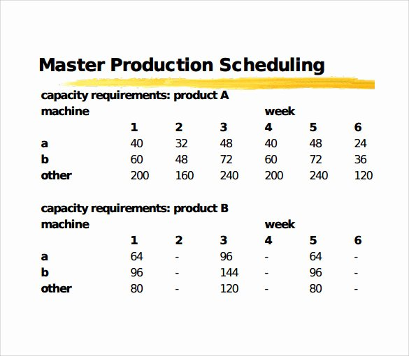 Master Production Schedule Excel Awesome 12 Production Schedule Templates Free Sample Example format