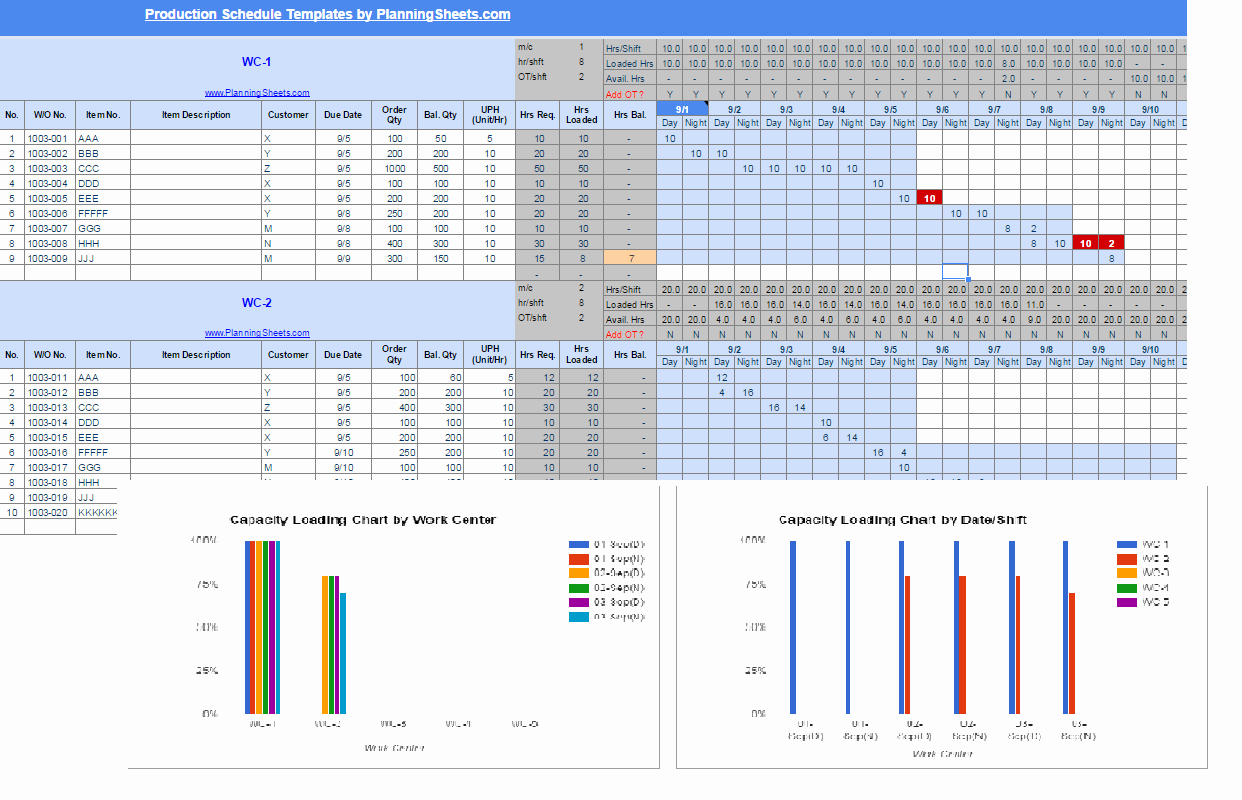 Master Production Schedule Excel Beautiful Free Production Scheduling Excel Template