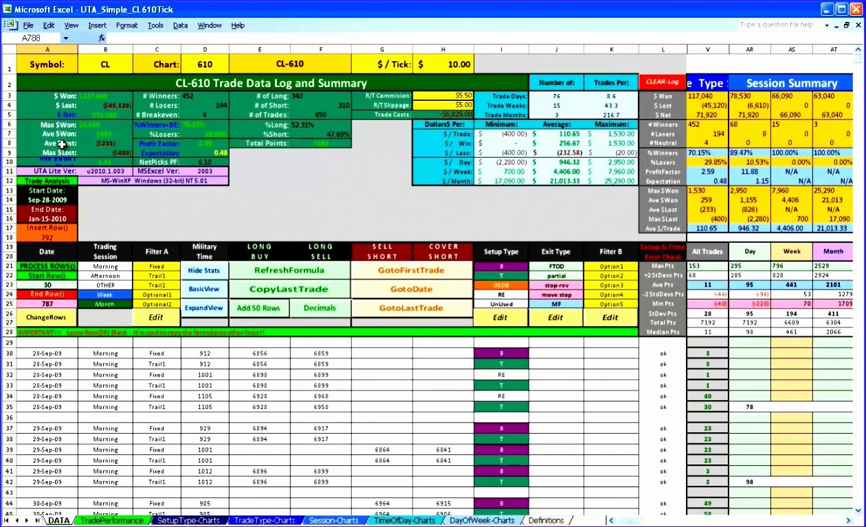 Master Production Schedule Template Excel Awesome 10 Excel Production Schedule Template Exceltemplates