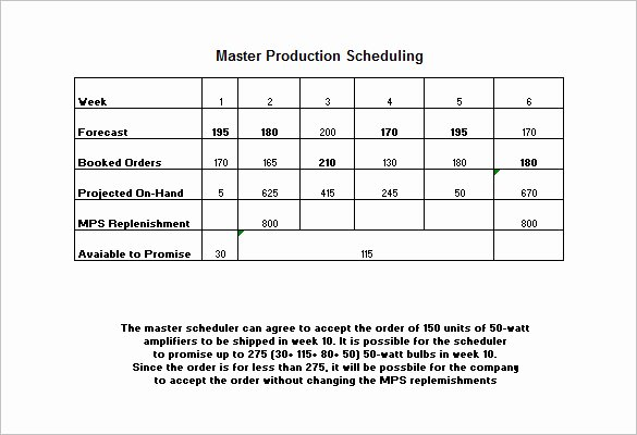 Master Production Schedule Template Excel Awesome 15 Production Schedule Templates Pdf Doc