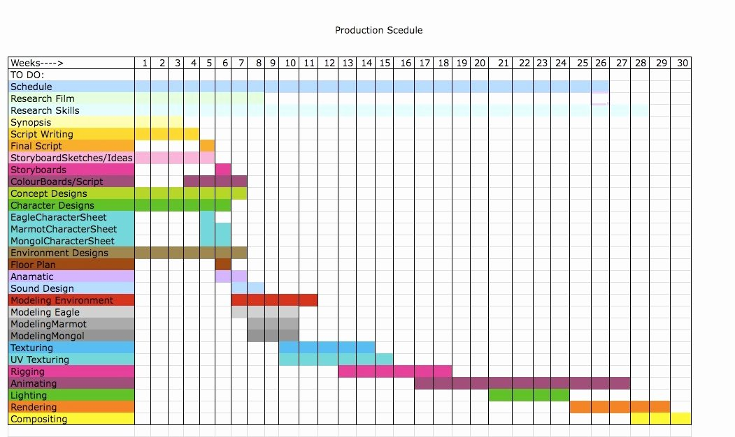 Master Production Schedule Template Excel Awesome Production Schedule Template