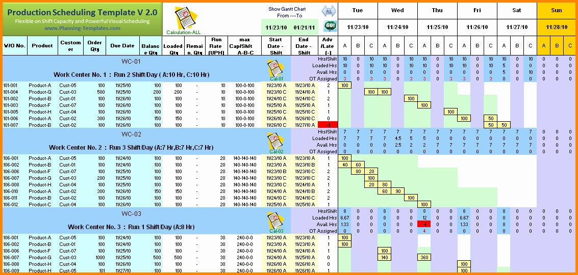 Master Production Schedule Template Excel Best Of Production Schedule Template