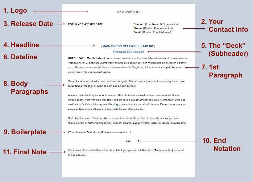 Media Release form Template Unique How to Write A Press Release In 8 Steps Free Template