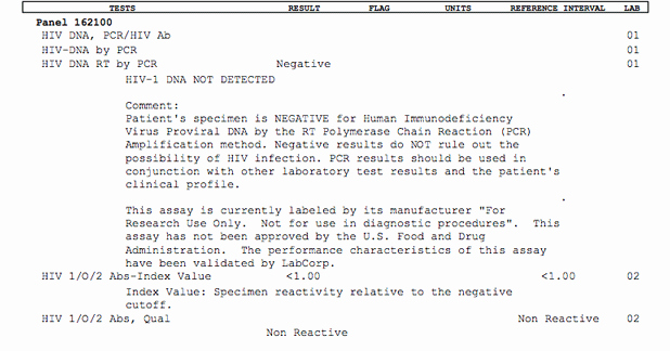 Medical Lab Results Template Awesome Std Testing Example Test Results