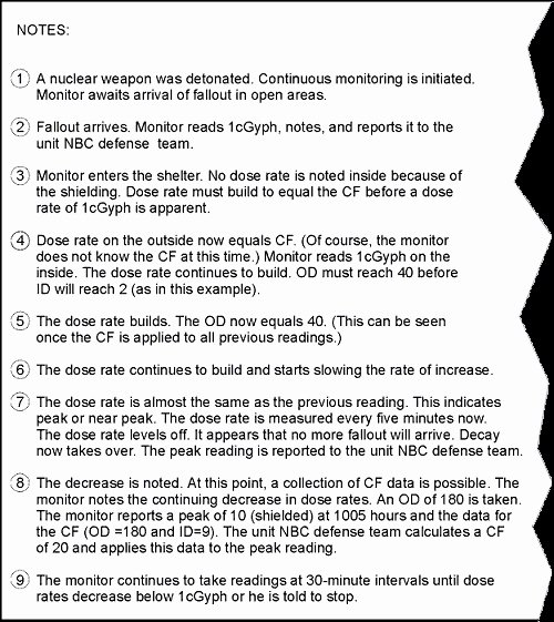 Military Pcs orders Template Beautiful Military Pcs orders Template Fake Deployment orders Army Templates Data