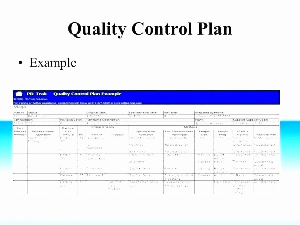 Mortgage Quality Control Plan Template Best Of Examples Quality Control Plan