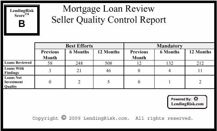 Mortgage Quality Control Plan Template Inspirational Va Mortgages Va Mortgage Quality Control