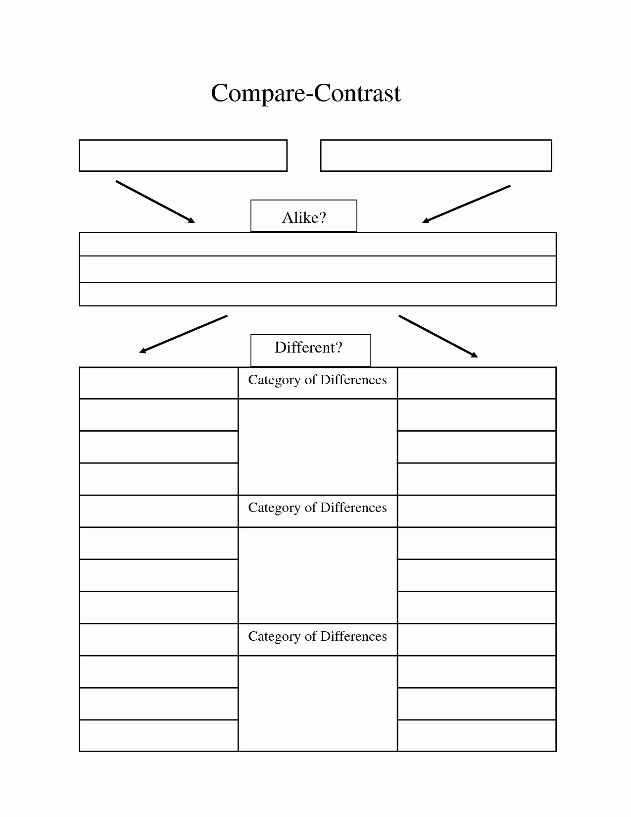 Movie Magic Budgeting Templates Best Of Pare Contrast Essay Graphic organizer