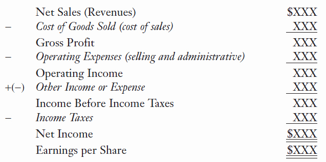 Multi Step Income Statement Awesome Basic Element Of the In E Statement In Financial Reporting and Analysis Tutorial 25 October